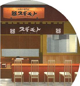 お肉の専門店スギモト コレド室町店